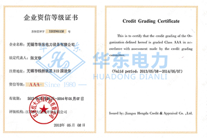 Enterprise credit rating certificate